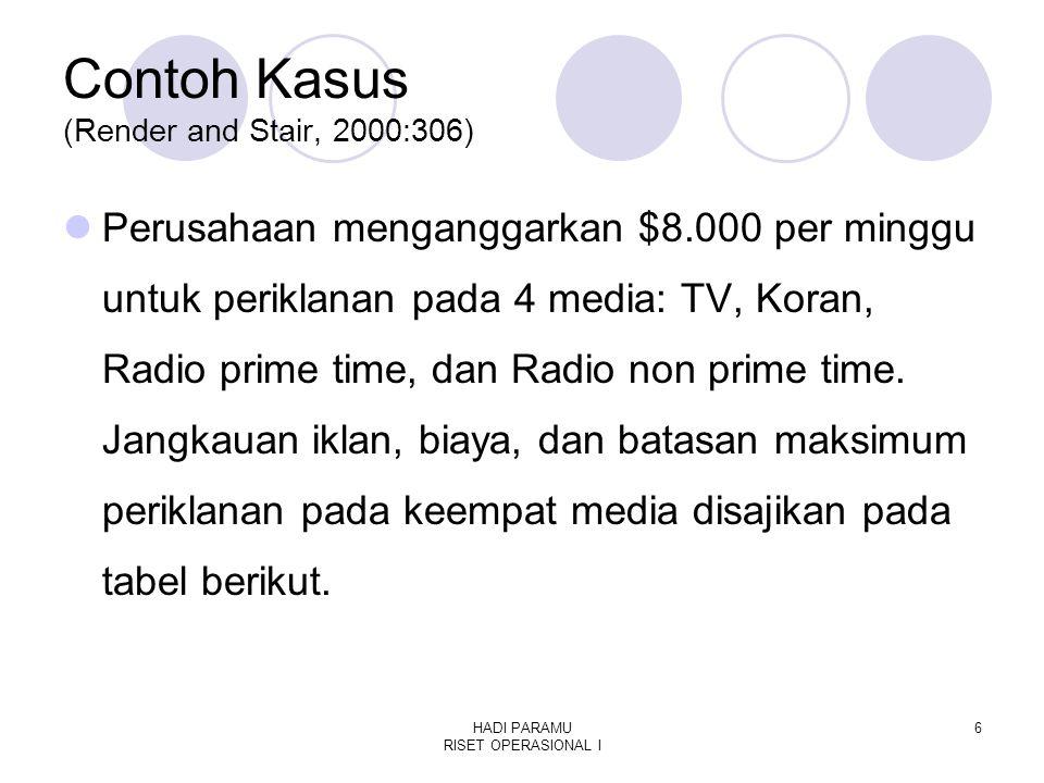 HADI PARAMU RISET OPERASIONAL I 6 Contoh Kasus (Render and Stair, 2000:306) Perusahaan menganggarkan $8.000 per minggu untuk periklanan pada 4 media: TV, Koran, Radio prime time, dan Radio non prime time.