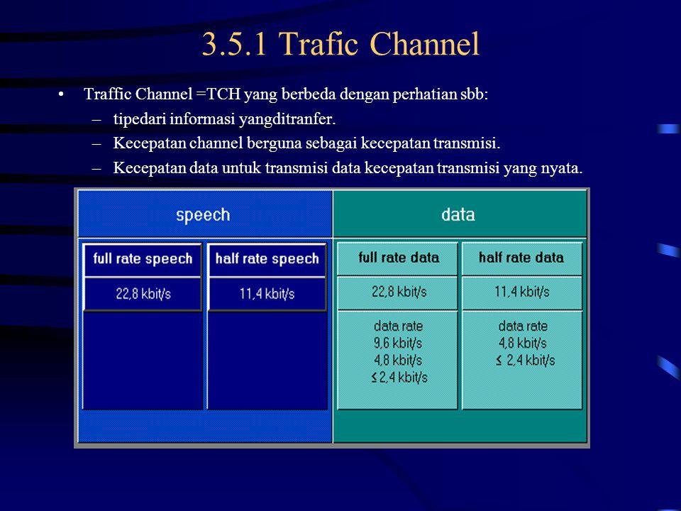 3.5 Logical Channel Physical Channel dapat berfunsi sebagai: Trafik channel (untuk transmisi dari speech dan informasi kontrol).