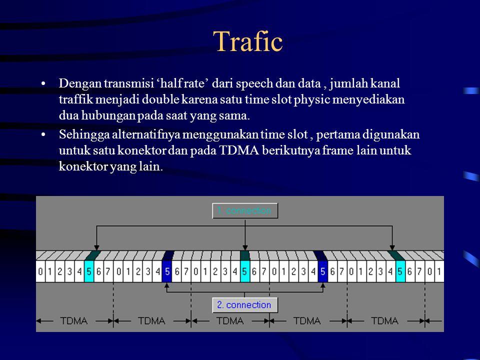 3.5.1 Trafic Channel Traffic Channel =TCH yang berbeda dengan perhatian sbb: –tipedari informasi yangditranfer.