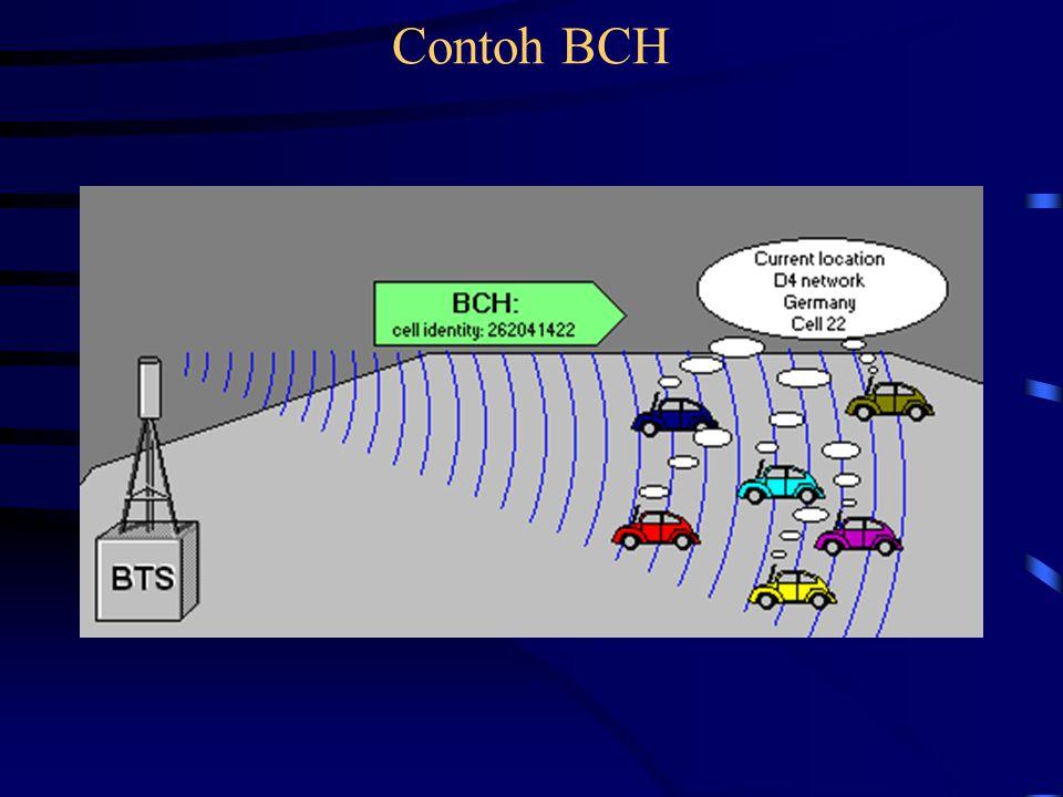 3.5.2 Control Channel Berikut ini type dari control channel yang ada: