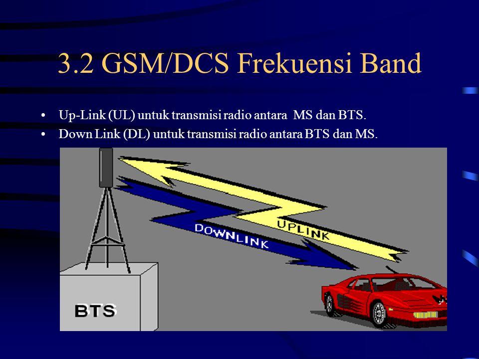 3.1 OBJEK Band frekuansi GSM/DCS: Dengan GSM DCS-PLMN spesifikasi range frekuensi berguna untuk transmisi radio pada masing-masing kasus.