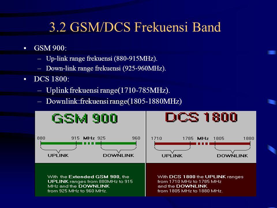 3.2 GSM/DCS Frekuensi Band Up-Link (UL) untuk transmisi radio antara MS dan BTS.