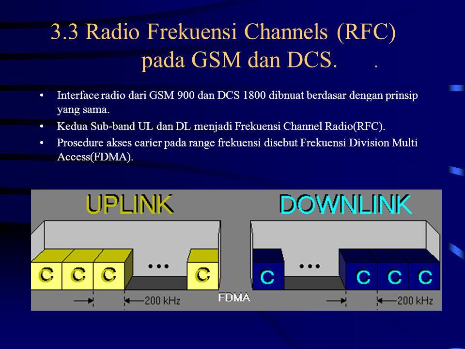 3.2 GSM/DCS Frekuensi Band GSM 900: –Up-link range frekuensi (880-915MHz).