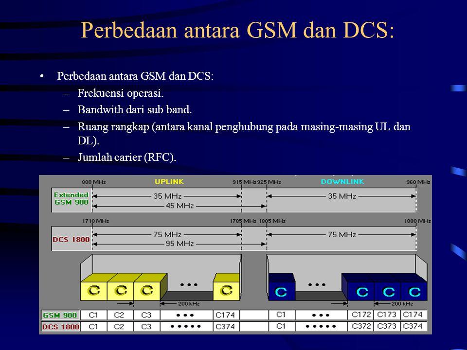 3.3 Radio Frekuensi Channels (RFC) pada GSM dan DCS..