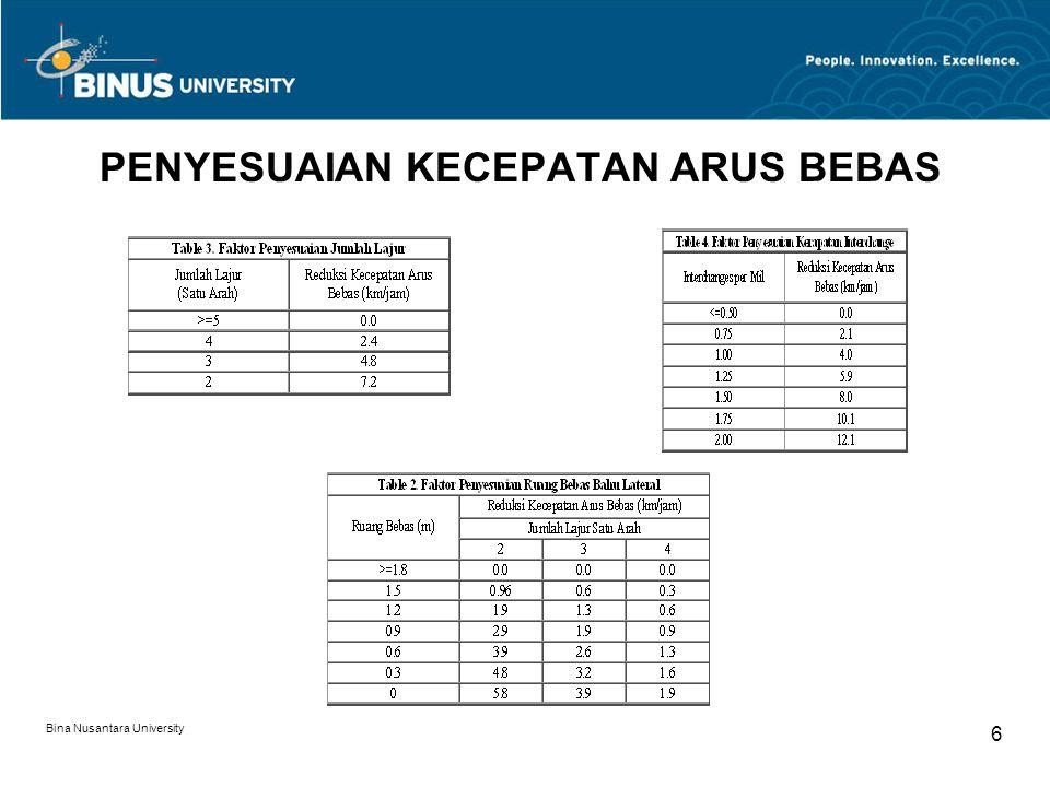 Bina Nusantara University 6 PENYESUAIAN KECEPATAN ARUS BEBAS