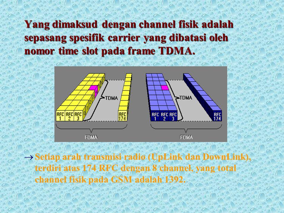 Pada system PCM 30 yang sama (terdiri atas 1 Link dengan 32 channel), sedangkan 1 RFC berisi 8 channel.  Beberapa mobile subscriber dapat mengakses