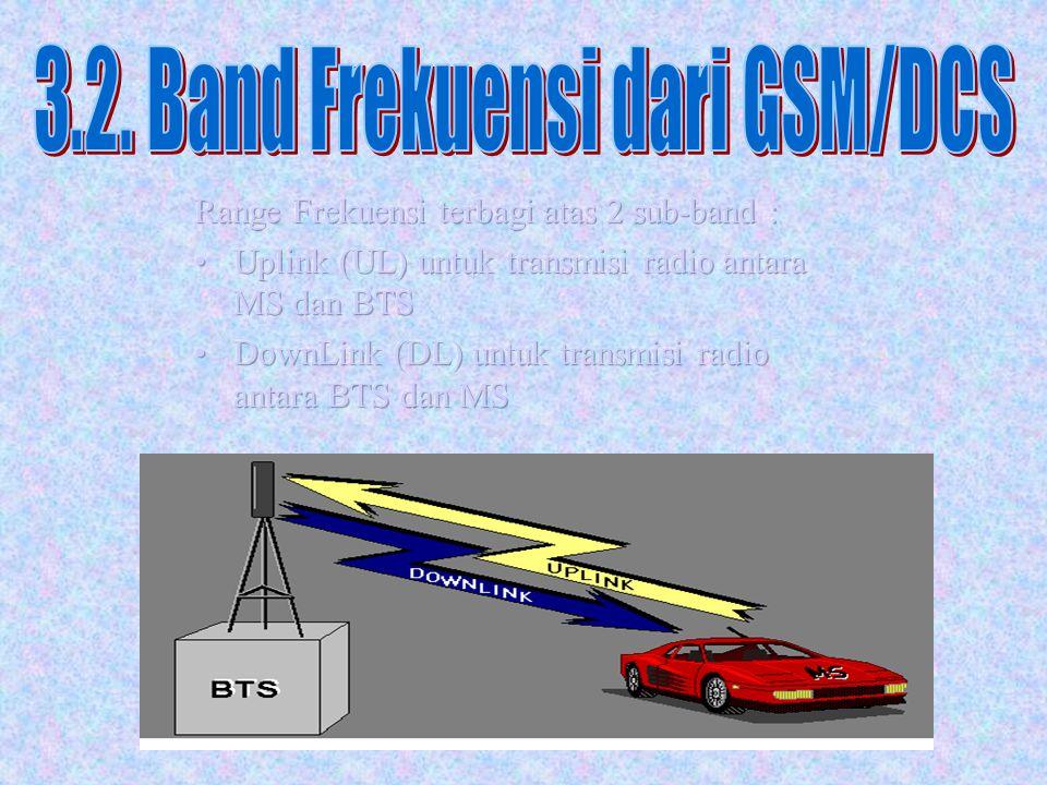 RYang dapat diketahui mengenai Radio Interface Um : RFrekuensi band dari GSM/DCS RPenjelasan mengenai struktur fisik dari channel radio interface RBeb