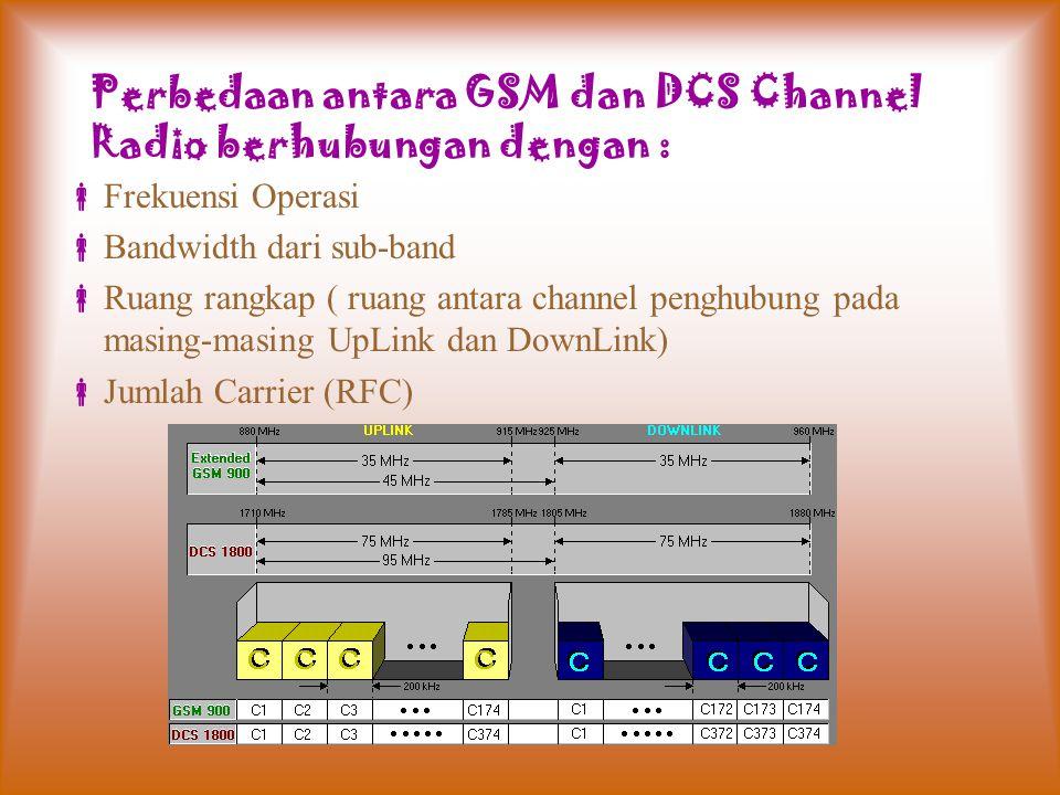 Perbedaan antara GSM dan DCS Channel Radio berhubungan dengan :  Frekuensi Operasi  Bandwidth dari sub-band  Ruang rangkap ( ruang antara channel penghubung pada masing-masing UpLink dan DownLink)  Jumlah Carrier (RFC)