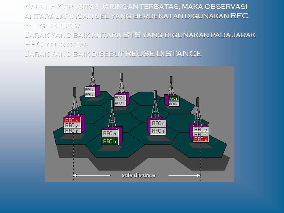 Perbedaan antara GSM dan DCS Channel Radio berhubungan dengan :  Frekuensi Operasi  Bandwidth dari sub-band  Ruang rangkap ( ruang antara channel p