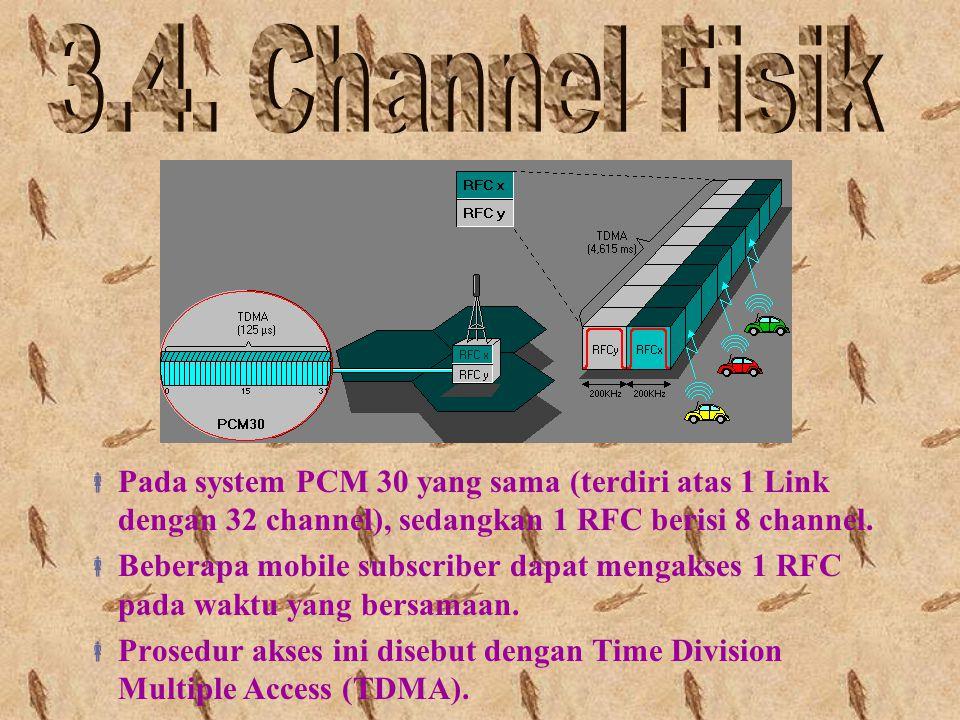  Pada system PCM 30 yang sama (terdiri atas 1 Link dengan 32 channel), sedangkan 1 RFC berisi 8 channel.