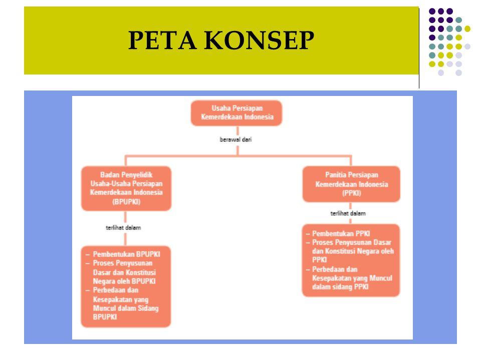 BADAN PENYELIDIK USAHA-USAHA PERSIAPAN KEMERDEKAAN INDONESIA (BPUPKI) PM Koiso berpidato dalam pelantikannya sebagai PM Jepang menggantikan Tojo, ia menjanjikan bahwa Hindia Timur (Indonesia) akan diperkenankan merdeka di kemudian hari.