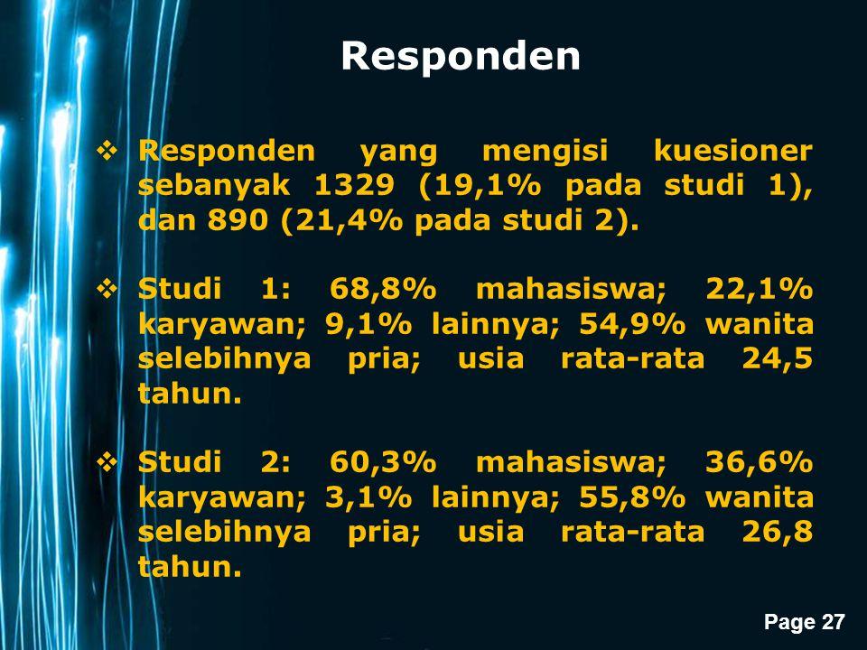 Page 27 Responden  Responden yang mengisi kuesioner sebanyak 1329 (19,1% pada studi 1), dan 890 (21,4% pada studi 2).  Studi 1: 68,8% mahasiswa; 22,