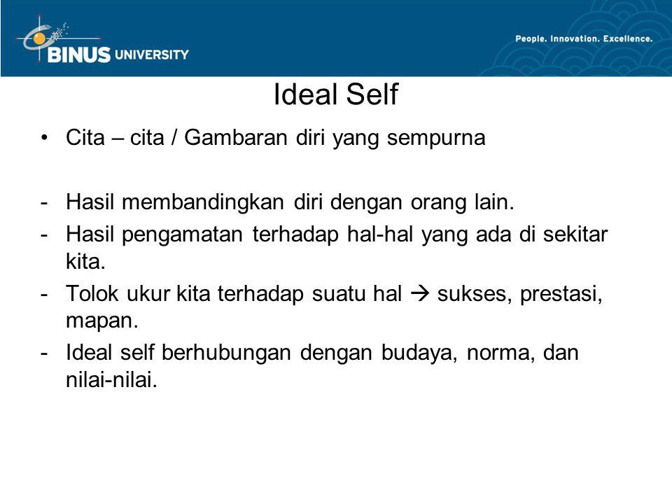 Ideal Self Cita – cita / Gambaran diri yang sempurna -Hasil membandingkan diri dengan orang lain.