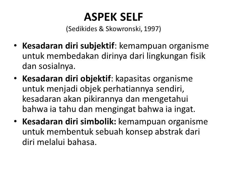 ASPEK SELF (Sedikides & Skowronski, 1997) Kesadaran diri subjektif: kemampuan organisme untuk membedakan dirinya dari lingkungan fisik dan sosialnya.