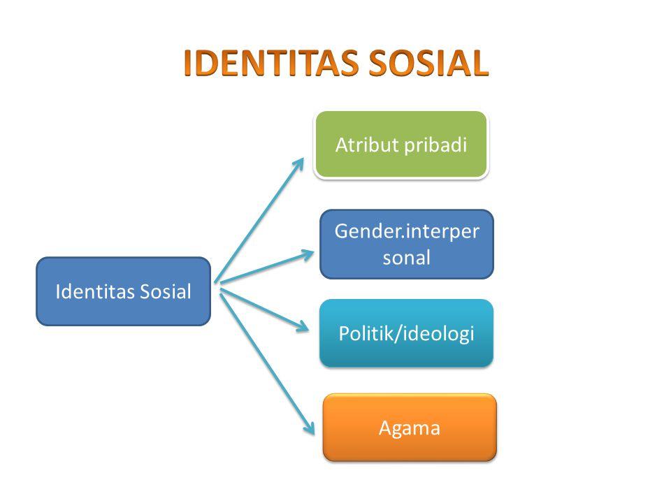 Identitas Sosial Atribut pribadi Gender.interper sonal Politik/ideologi Agama