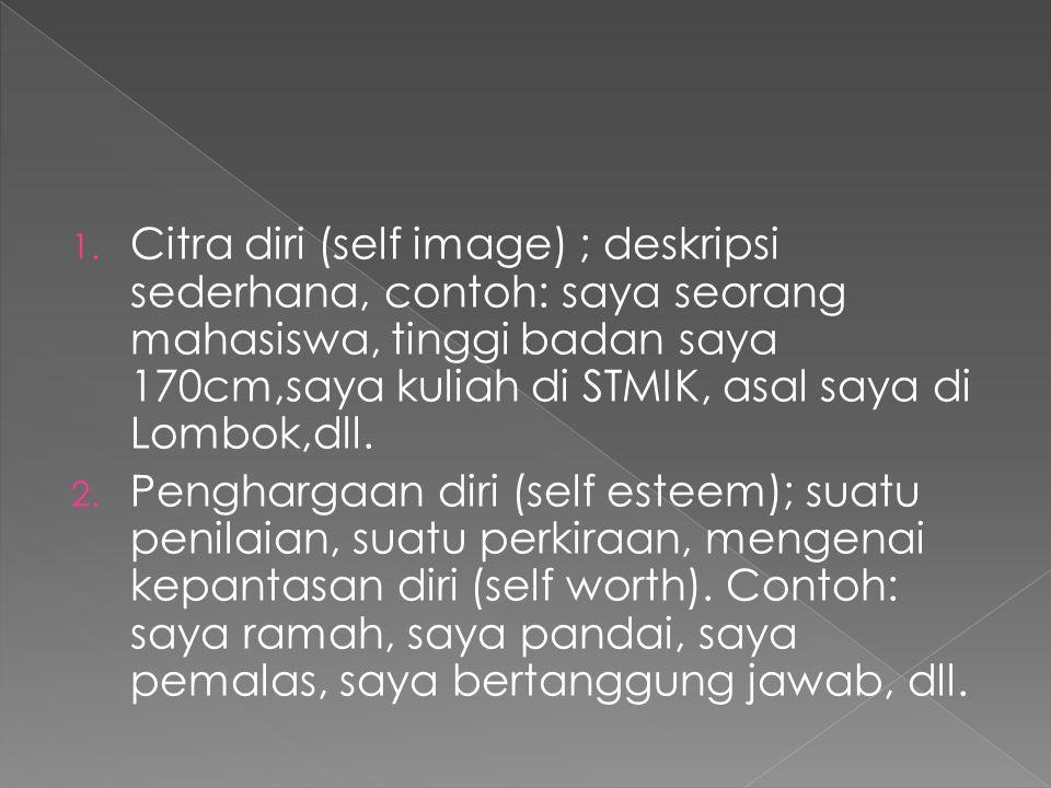 1. Citra diri (self image) ; deskripsi sederhana, contoh: saya seorang mahasiswa, tinggi badan saya 170cm,saya kuliah di STMIK, asal saya di Lombok,dl