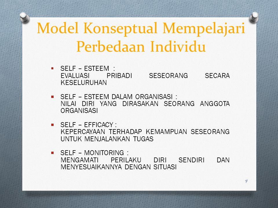 Model Konseptual Mempelajari Perbedaan Individu  SELF – ESTEEM : EVALUASI PRIBADI SESEORANG SECARA KESELURUHAN  SELF – ESTEEM DALAM ORGANISASI : NIL
