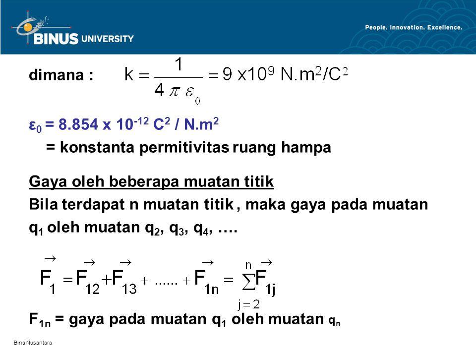 Bina Nusantara dimana : ε 0 = 8.854 x 10 -12 C 2 / N.m 2 = konstanta permitivitas ruang hampa Gaya oleh beberapa muatan titik Bila terdapat n muatan t
