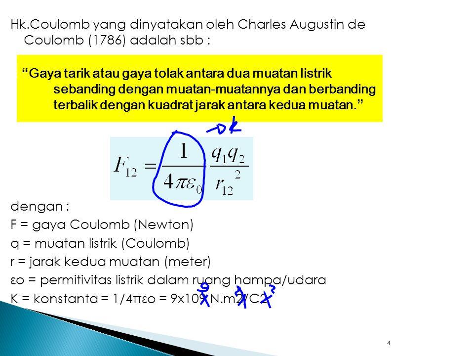 Hk.Coulomb yang dinyatakan oleh Charles Augustin de Coulomb (1786) adalah sbb : dengan : F = gaya Coulomb (Newton) q = muatan listrik (Coulomb) r = jarak kedua muatan (meter) εo = permitivitas listrik dalam ruang hampa/udara K = konstanta = 1/4πεo = 9x109 N.m2/C2 4 Gaya tarik atau gaya tolak antara dua muatan listrik sebanding dengan muatan-muatannya dan berbanding terbalik dengan kuadrat jarak antara kedua muatan.