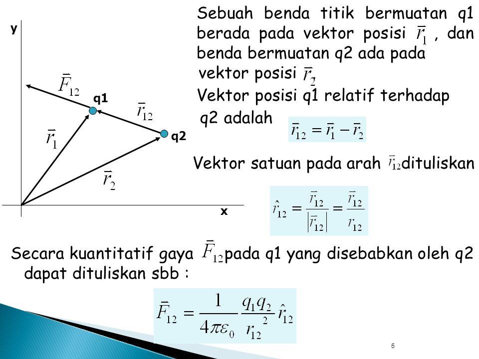 Sebuah benda titik bermuatan q1 berada pada vektor posisi, dan benda bermuatan q2 ada pada vektor posisi.