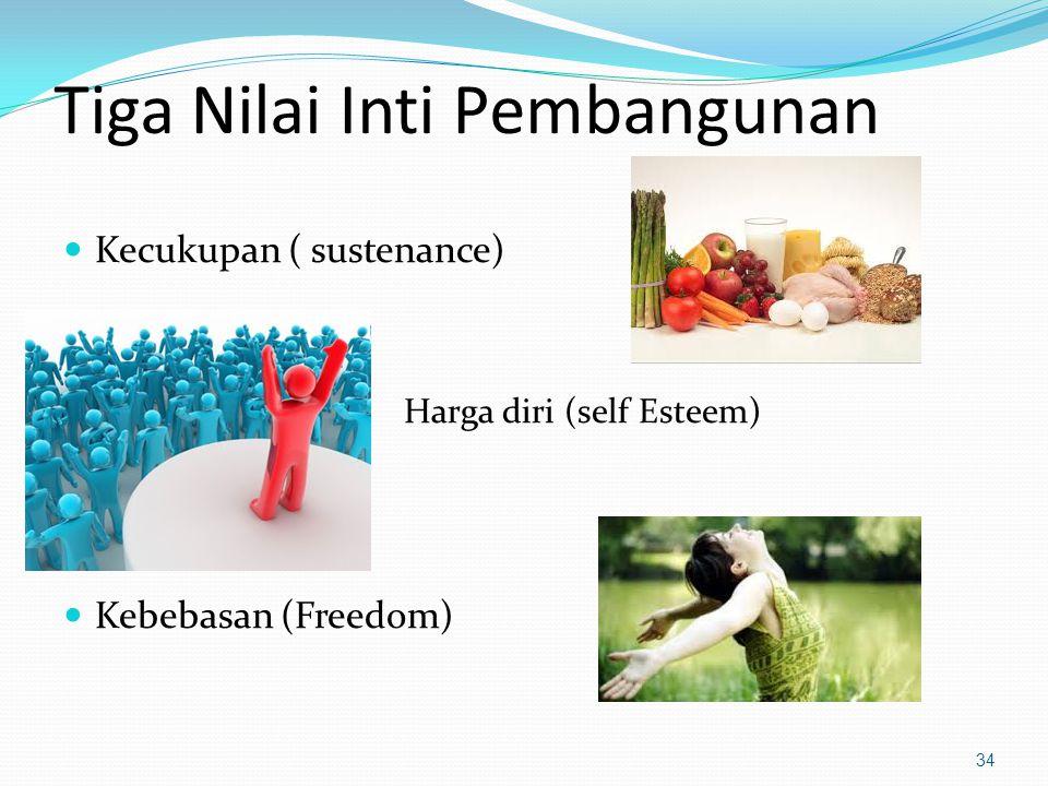 Tiga Nilai Inti Pembangunan Kecukupan ( sustenance) Harga diri (self Esteem) Kebebasan (Freedom) 34