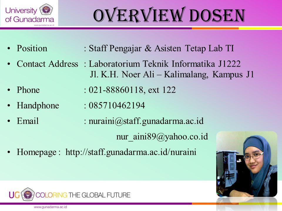 OVERVIEW DOSEN Position : Staff Pengajar & Asisten Tetap Lab TI Contact Address: Laboratorium Teknik Informatika J1222 Jl.