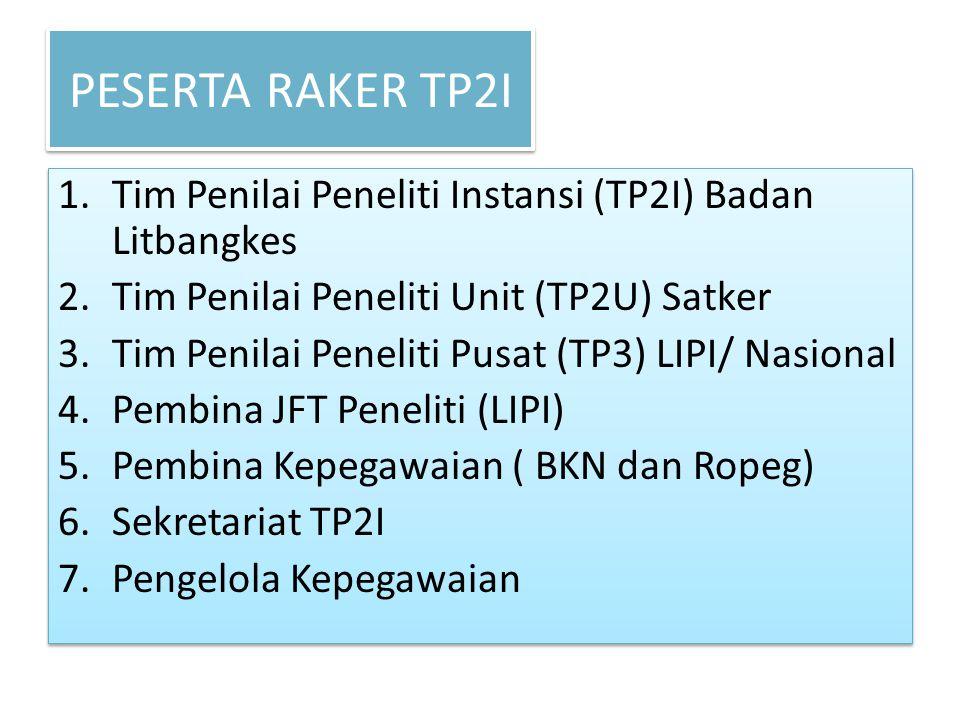 PESERTA RAKER TP2I 1.Tim Penilai Peneliti Instansi (TP2I) Badan Litbangkes 2.Tim Penilai Peneliti Unit (TP2U) Satker 3.Tim Penilai Peneliti Pusat (TP3