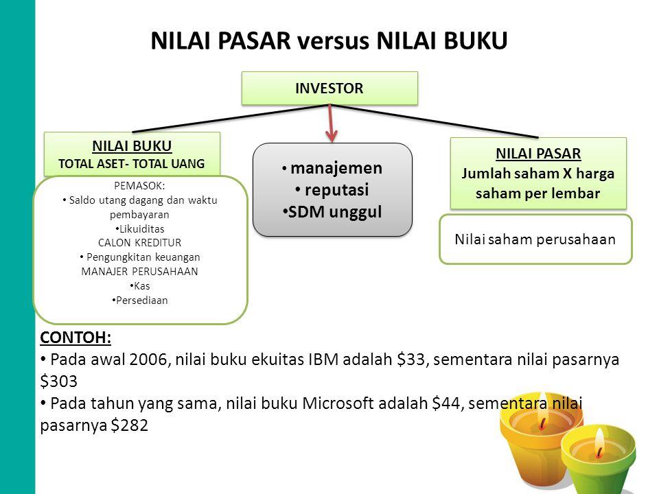 NILAI PASAR versus NILAI BUKU CONTOH: Pada awal 2006, nilai buku ekuitas IBM adalah $33, sementara nilai pasarnya $303 Pada tahun yang sama, nilai buk