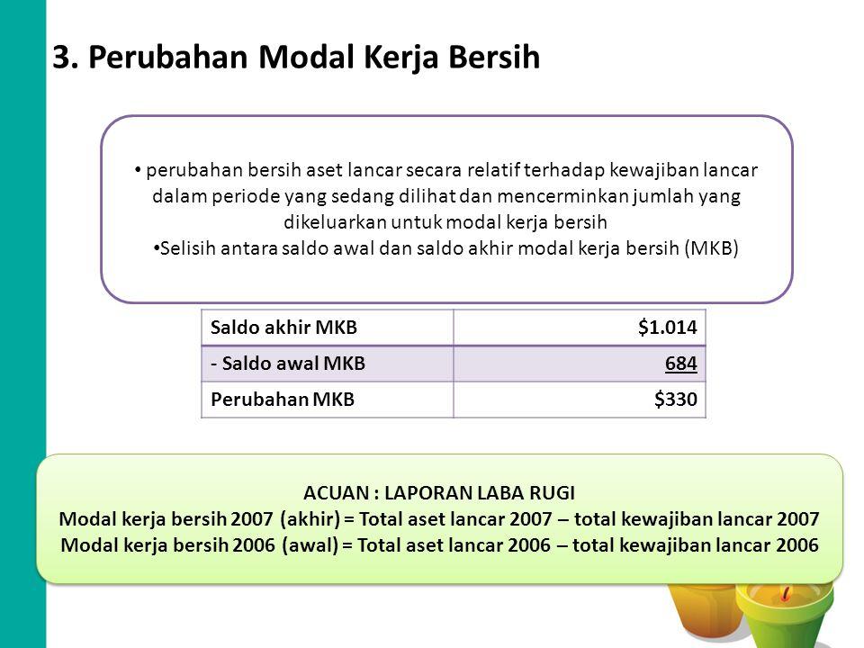 3. Perubahan Modal Kerja Bersih Saldo akhir MKB$1.014 - Saldo awal MKB684 Perubahan MKB$330 perubahan bersih aset lancar secara relatif terhadap kewaj