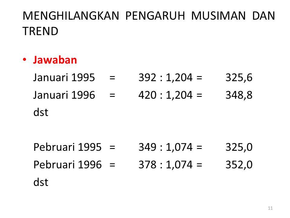 MENGHILANGKAN PENGARUH MUSIMAN DAN TREND Jawaban Januari 1995=392 : 1,204=325,6 Januari 1996=420 : 1,204=348,8 dst Pebruari 1995=349 : 1,074=325,0 Peb