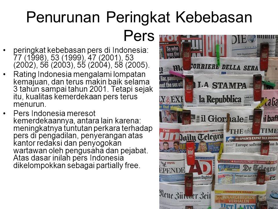 Penurunan Peringkat Kebebasan Pers peringkat kebebasan pers di Indonesia: 77 (1998), 53 (1999), 47 (2001), 53 (2002), 56 (2003), 55 (2004), 58 (2005).