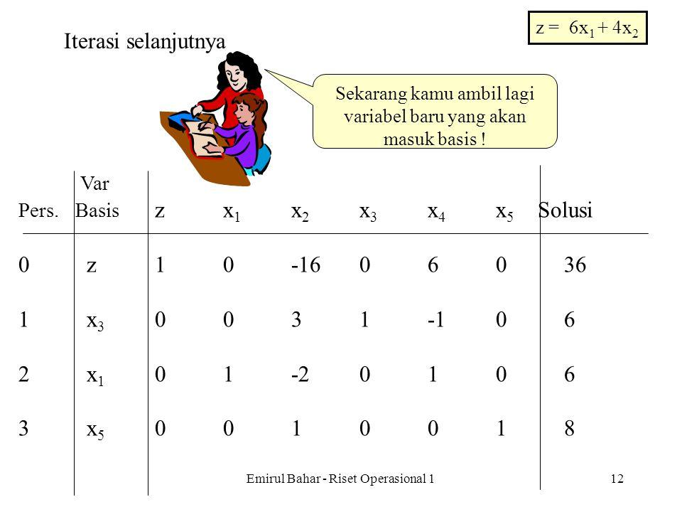 Emirul Bahar - Riset Operasional 111 (4,8) 8 12 -3 (10,2) z z Max z = 6x 1 + 4x 2 Subj. to: x 1 + x 2 <= 12 x 1 -2x 2 <= 6 x 2 <= 8 6 x1x1 x2x2