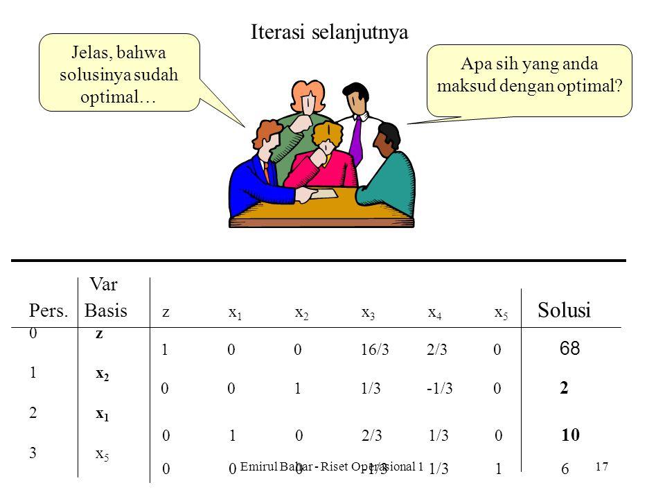 Emirul Bahar - Riset Operasional 116 Var Pers. Basis zx 1 x 2 x 3 x 4 x 5 Solusi 0z 1x 2 2x 1 3x 5 Var Pers. Basis zx 1 x 2 x 3 x 4 x 5 Solusi 0z10-16