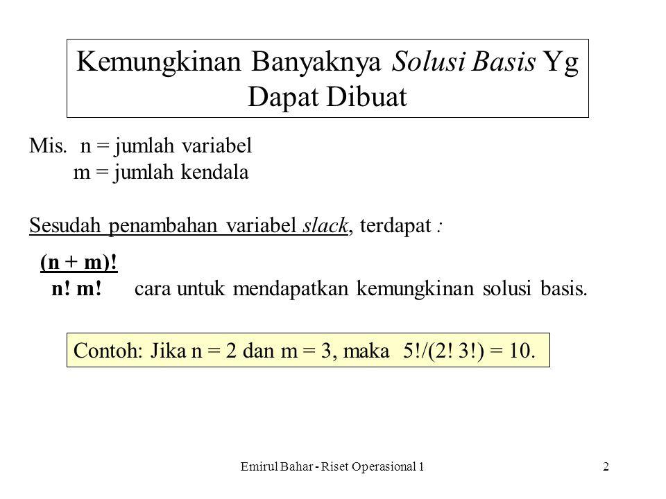 Emirul Bahar - Riset Operasional 11 Berapa banyak solusi basis yang terjadi ?!!! Sambungan metode simplex…