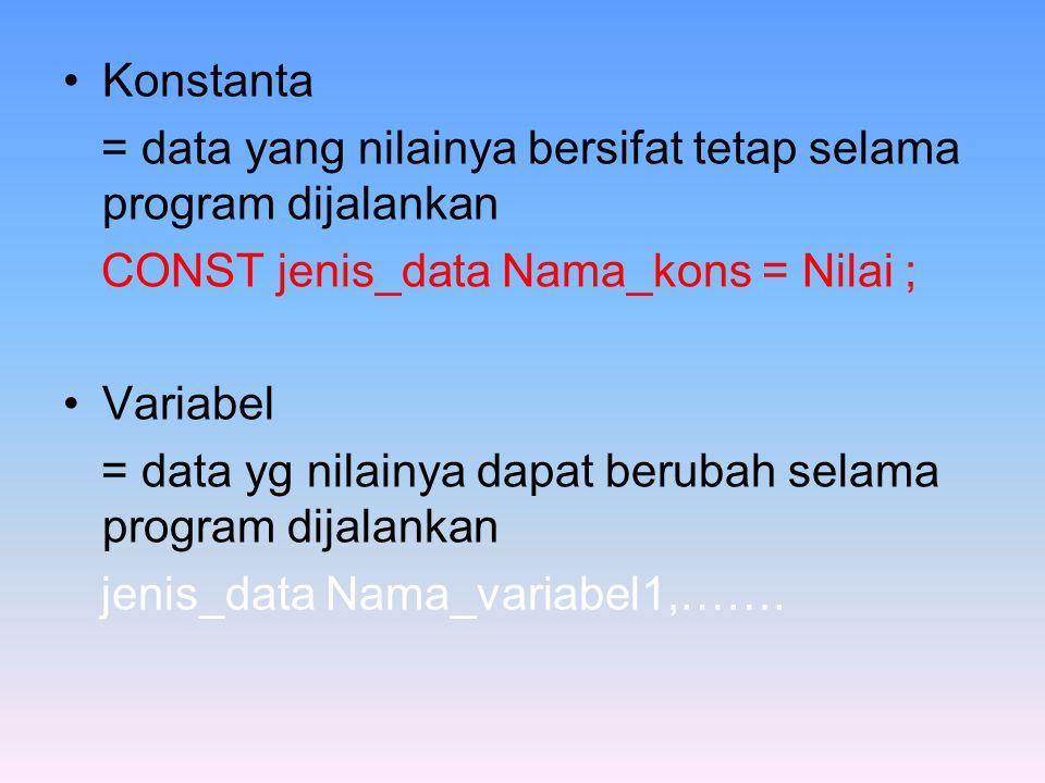Konstanta = data yang nilainya bersifat tetap selama program dijalankan CONST jenis_data Nama_kons = Nilai ; Variabel = data yg nilainya dapat berubah selama program dijalankan jenis_data Nama_variabel1,…….