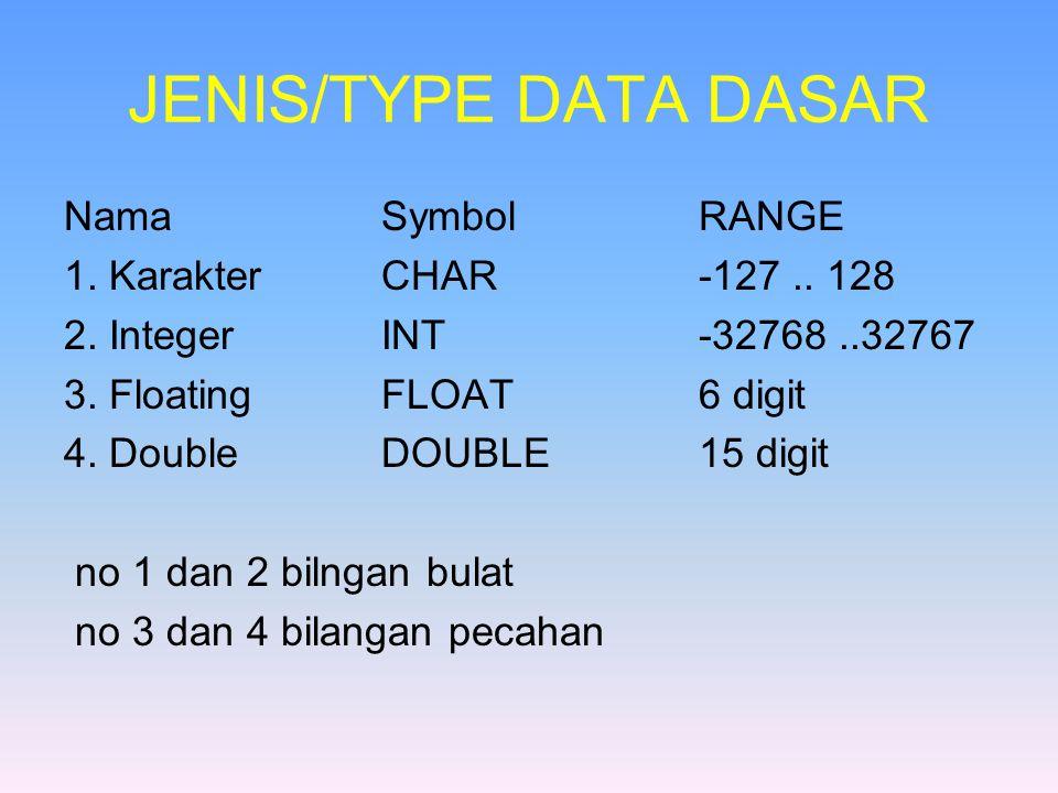 JENIS DATA LAIN Nama(simbol deklarasi)Range 1.UNSIGNED INT0..65535 2.UNSIGNED LONG INT0..429496729 3.LONG DOUBLE…..