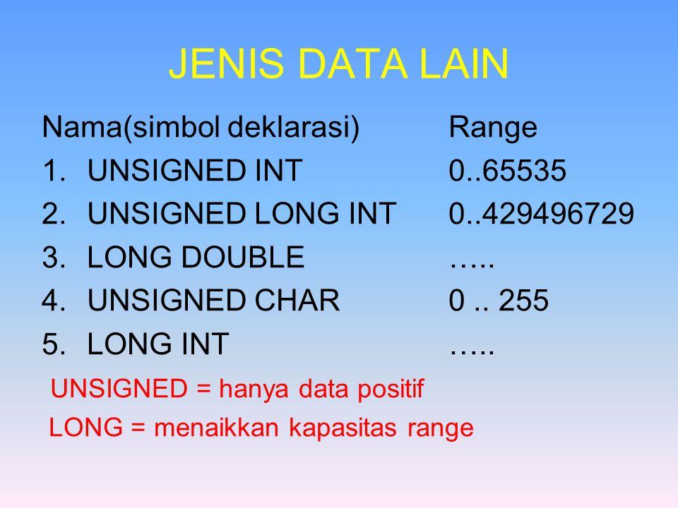 FORMAT DATA ( utk bhs c ) Namasimbol deklarasi 1.Karakter%c 2.Integer%d 3.Floating desimal%f 4.Floating eksponen%e 5.Double%lf 6.String%s hanya untuk bahasa c bukan utk bhs C++