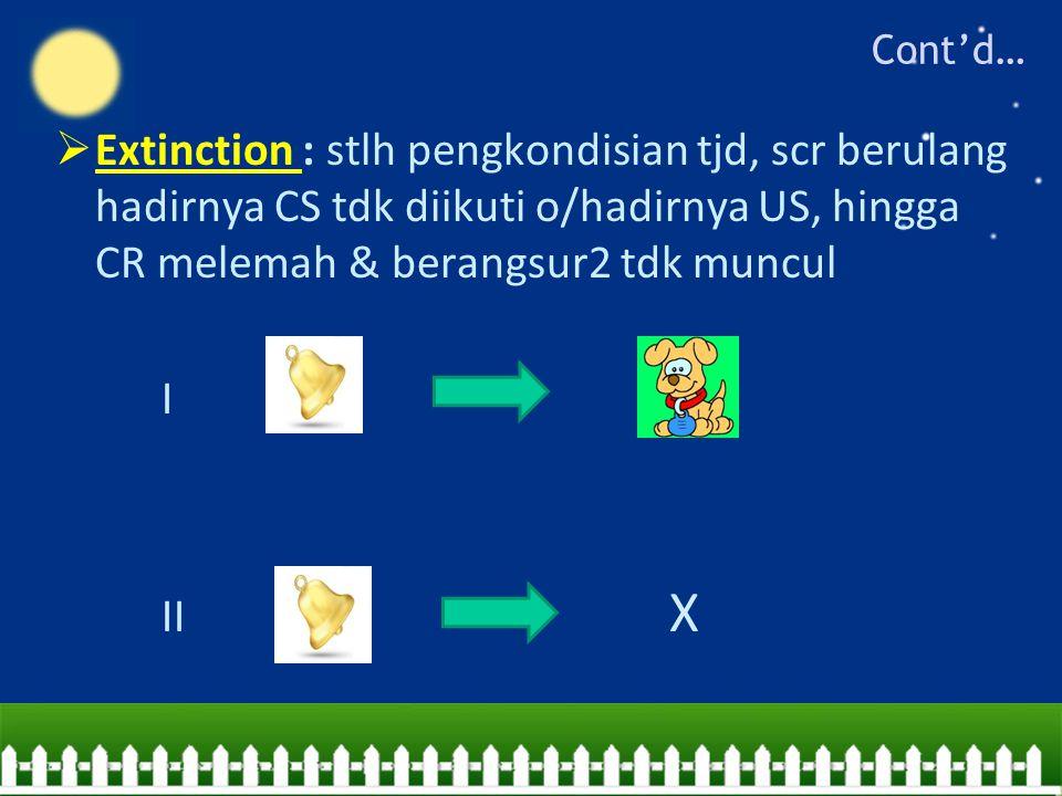 Cont'd…  Extinction : stlh pengkondisian tjd, scr berulang hadirnya CS tdk diikuti o/hadirnya US, hingga CR melemah & berangsur2 tdk muncul I II X