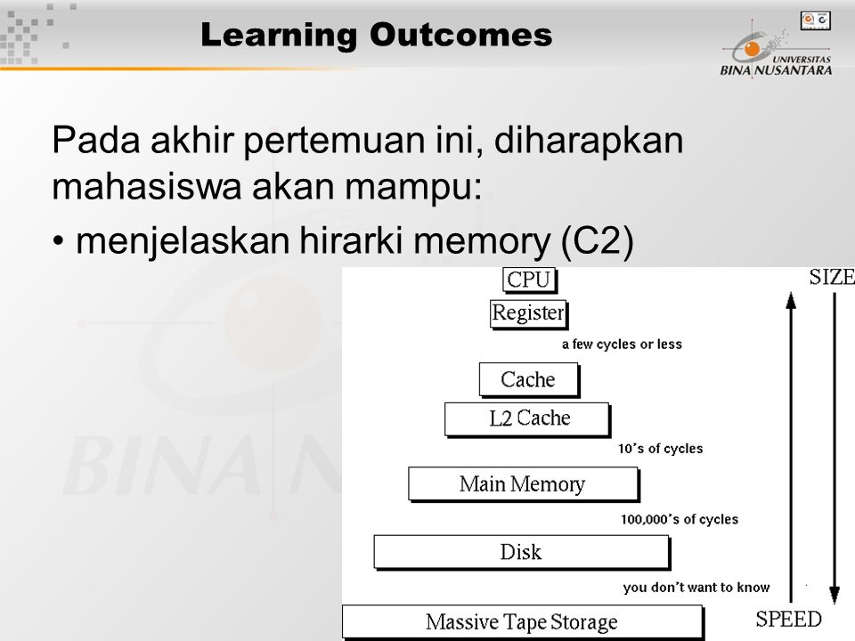 2 Learning Outcomes Pada akhir pertemuan ini, diharapkan mahasiswa akan mampu: menjelaskan hirarki memory (C2)