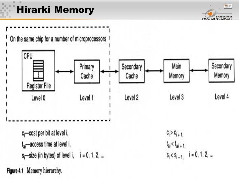 6 Hirarki Memory