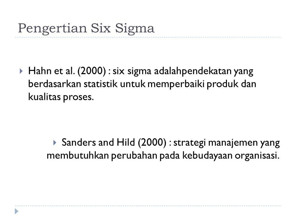Pengertian Six Sigma  Hahn et al.