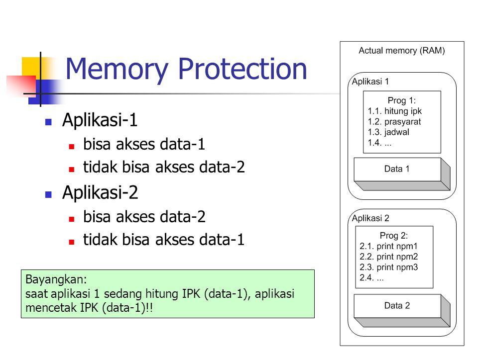 Memory Protection Aplikasi-1 bisa akses data-1 tidak bisa akses data-2 Aplikasi-2 bisa akses data-2 tidak bisa akses data-1 Bayangkan: saat aplikasi 1 sedang hitung IPK (data-1), aplikasi mencetak IPK (data-1)!!