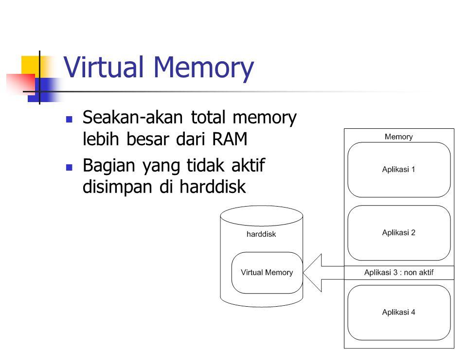 Virtual Memory Seakan-akan total memory lebih besar dari RAM Bagian yang tidak aktif disimpan di harddisk