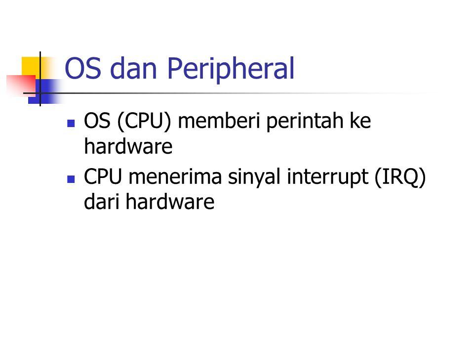 OS dan Peripheral OS (CPU) memberi perintah ke hardware CPU menerima sinyal interrupt (IRQ) dari hardware