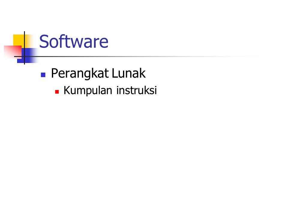 Jenis Software Sistem Software Application Software