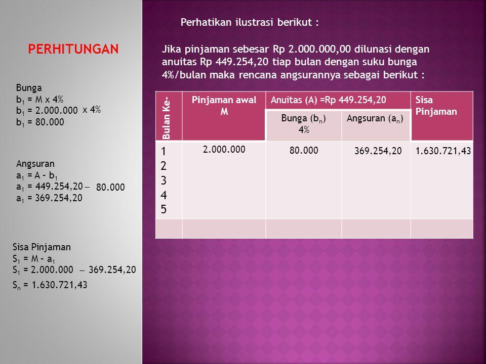 a 1 = 369.254,20 Perhatikan ilustrasi berikut : Jika pinjaman sebesar Rp 2.000.000,00 dilunasi dengan anuitas Rp 449.254,20 tiap bulan dengan suku bun