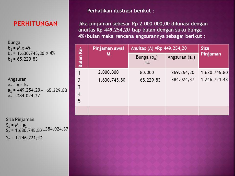 a 2 = 384.024,37 Perhatikan ilustrasi berikut : Jika pinjaman sebesar Rp 2.000.000,00 dilunasi dengan anuitas Rp 449.254,20 tiap bulan dengan suku bun