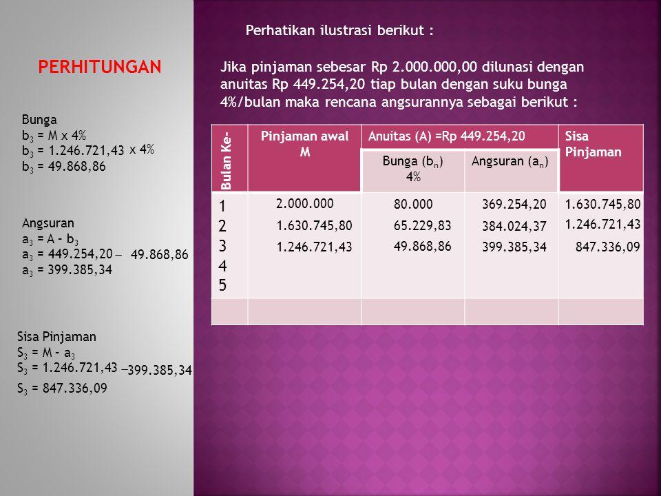a 3 = 399.385,34 Perhatikan ilustrasi berikut : Jika pinjaman sebesar Rp 2.000.000,00 dilunasi dengan anuitas Rp 449.254,20 tiap bulan dengan suku bun