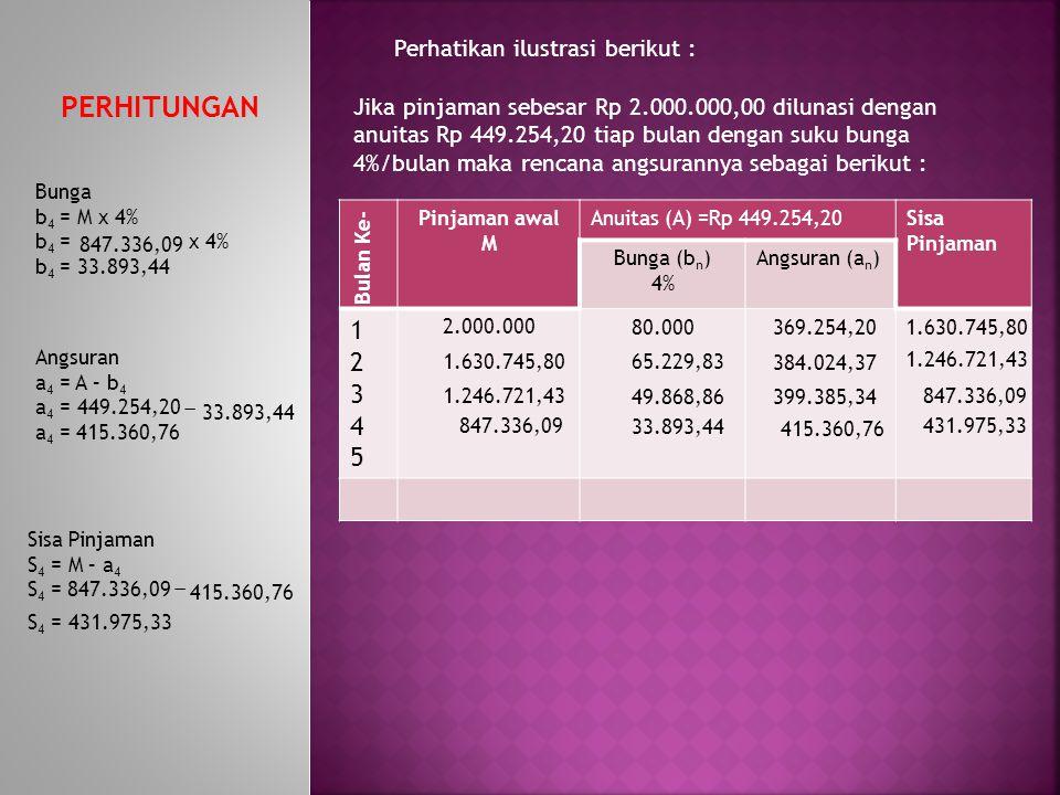 a 4 = 415.360,76 Perhatikan ilustrasi berikut : Jika pinjaman sebesar Rp 2.000.000,00 dilunasi dengan anuitas Rp 449.254,20 tiap bulan dengan suku bun