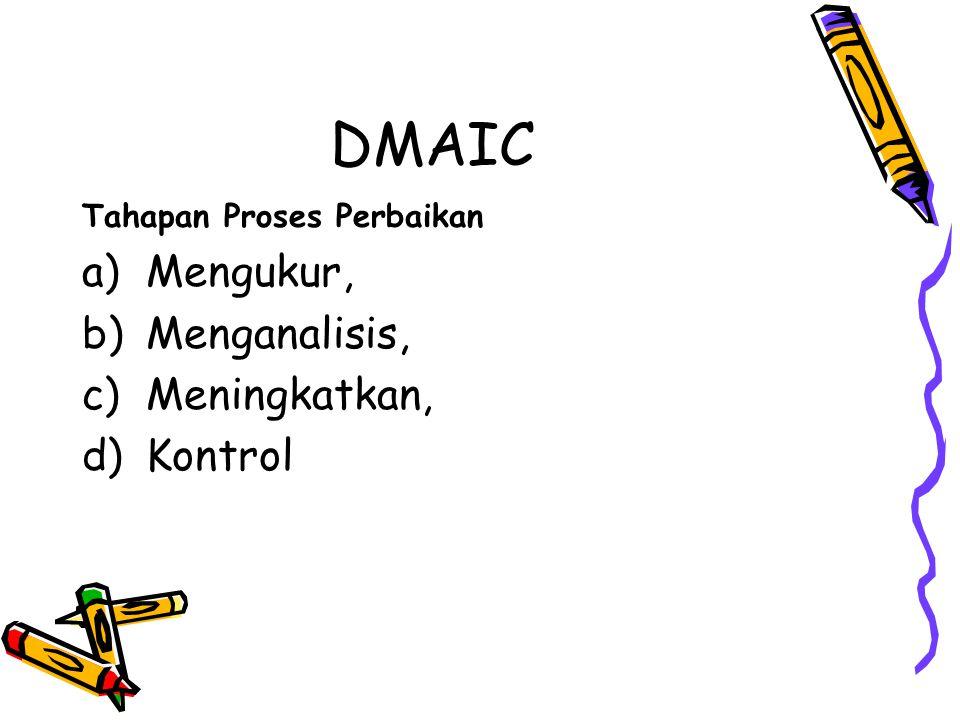 DMAIC Tahapan Proses Perbaikan a)Mengukur, b)Menganalisis, c)Meningkatkan, d)Kontrol